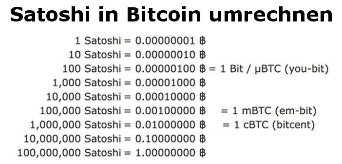 1 Satoshi In Euro